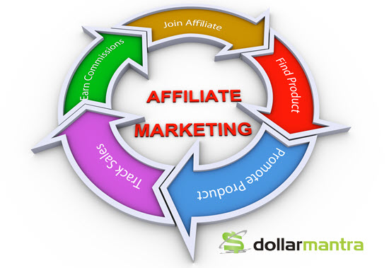 Earn Money Online Affiliate Marketing